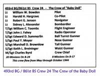 Crew of Baby Doll